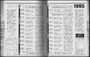 TVAG DBZ SGD Pag 248-249