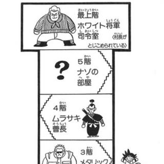 Lo schema della Muscle Tower nel manga.