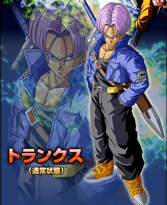 Burstlimit Trunks