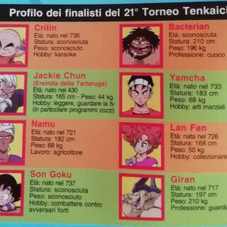 Data di nascita Dragon Ball Full Color, volume 3.