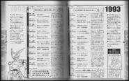 TVAG DBZ SGD Pag 240-241