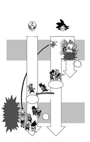 Spiegazione Linee Temporali contenuto extra Volume 3