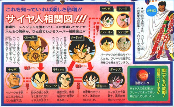 Saiyajin family trees-large