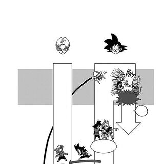 Le linee temporali mostrate in Dragon Ball Super.