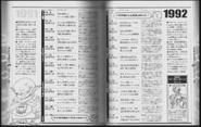 TVAG DBZ SGD Pag 236-237