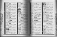 TVAG DBZ SGD Pag 220-221