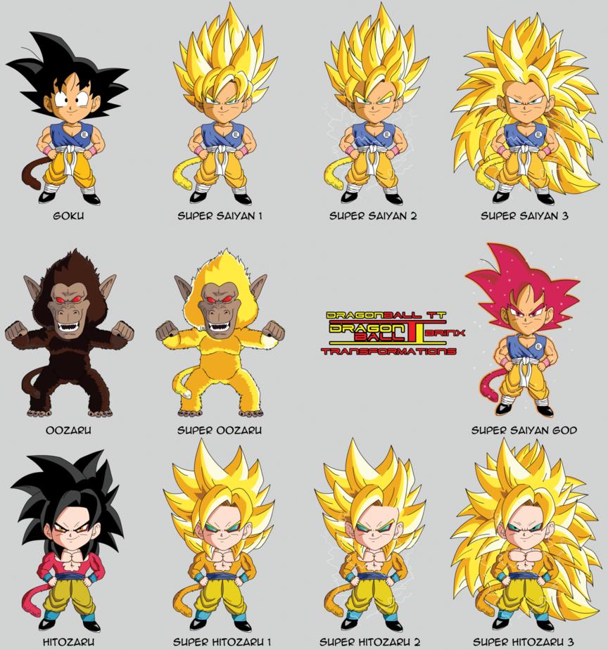 Dragonball Tt Transformations By Brinx D7i3b7v