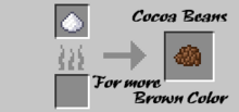 Sugar to cocoa beans in a furnace