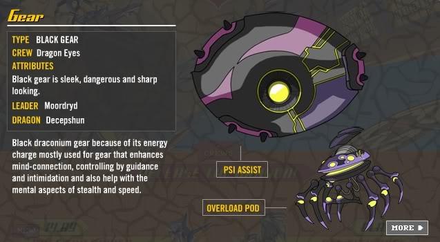 Black Draconium Gear | Dragon Booster Wiki | FANDOM powered by Wikia