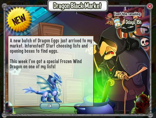 Frozen wind market