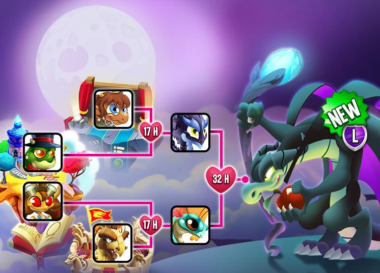 Breeding chart - Dragon city game guide