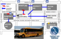 Map shuttle habitrails.png