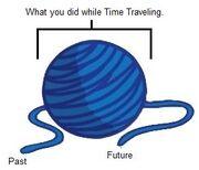 Time Yarn3 3310