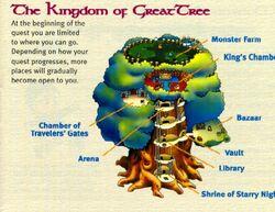 GreatTree Map