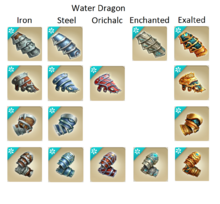 Waterdragonarmormat-1