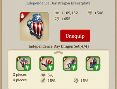 Independence day breastplate