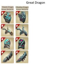 Greatdragonarmorsets
