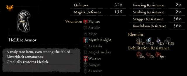 Gold Rarefied Hellfire Armor