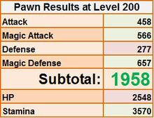 1Final Results Pawn