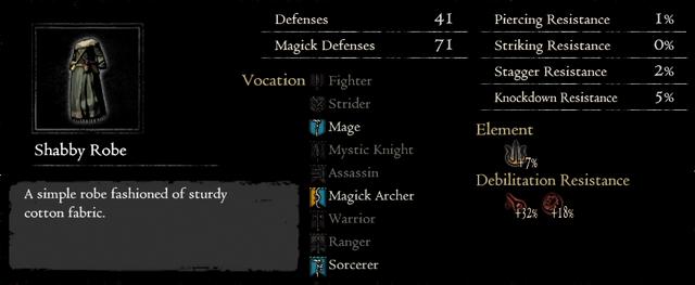 Dragonforged Shabby Robe