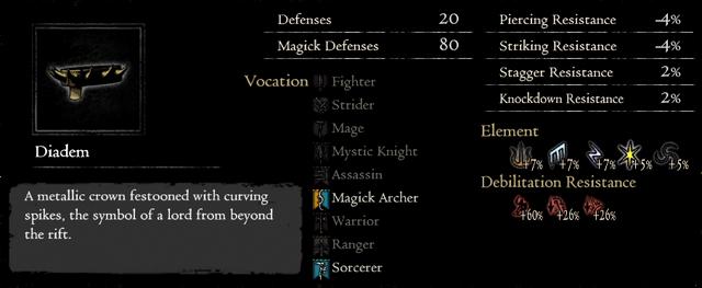 Dragonforged Diadem