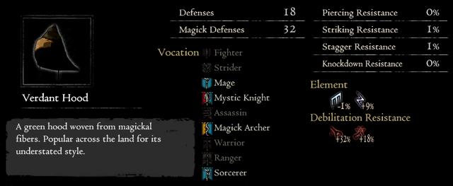 Dragonforged Verdant Hood