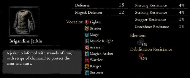 Dragonforged Brigandine Jerkin