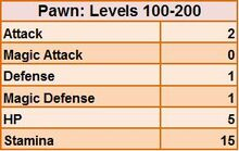 2JP Pawn growth 100 200