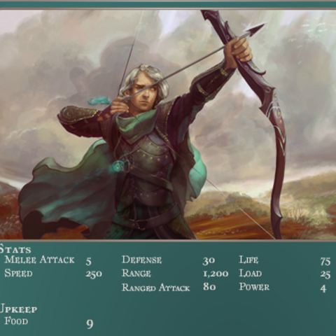 Longbowman Stats and Upkeep