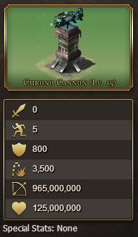 Chrono cannon