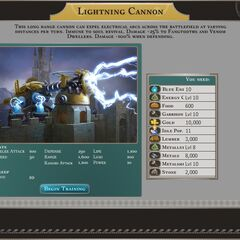 Lightning Cannon