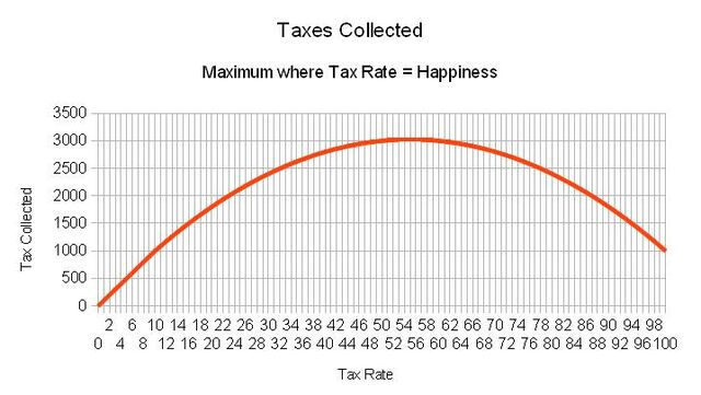 File:DoA Taxes.jpg
