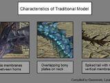 Fabled Ancient Dragon Models