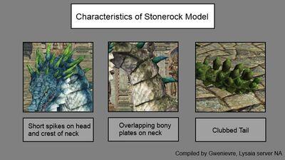 Dragon model characteristics stonerock