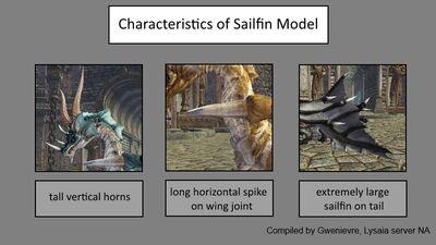 Dragon model characteristics sailfin