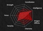 Classes-statweb-sorcerer