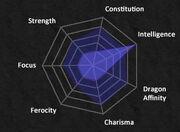 Classes-statweb-oracle