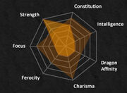 Classes-statweb-guardian