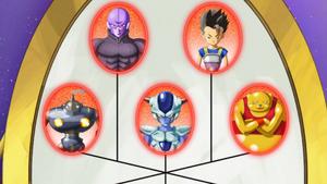 6th Universe team
