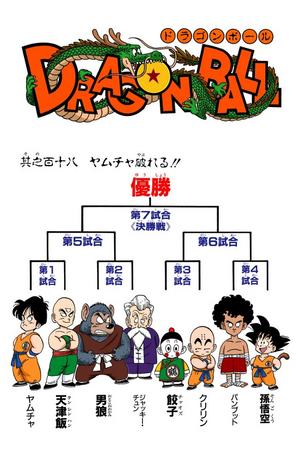 Dragon Ball Chapter 118