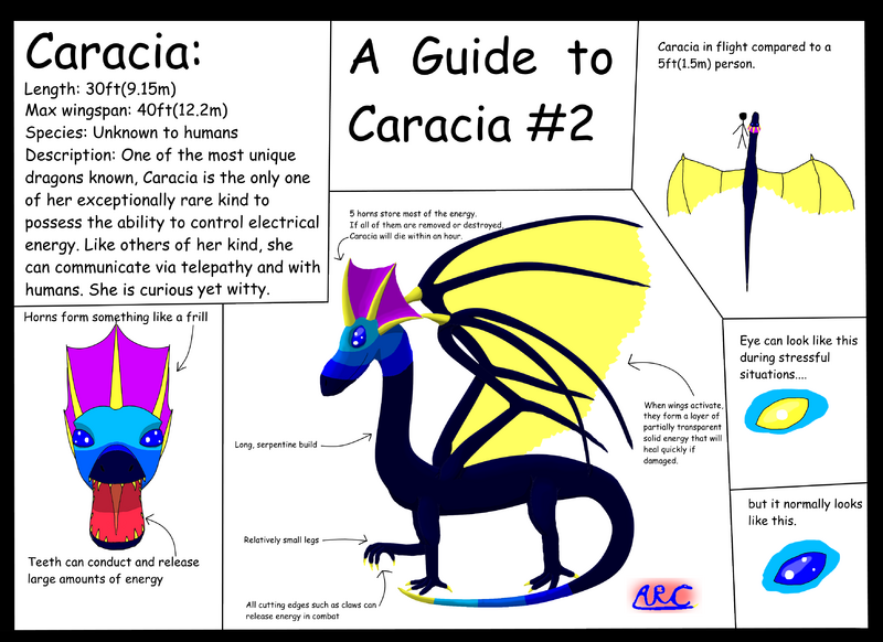 Guide2Caraciav2ARC