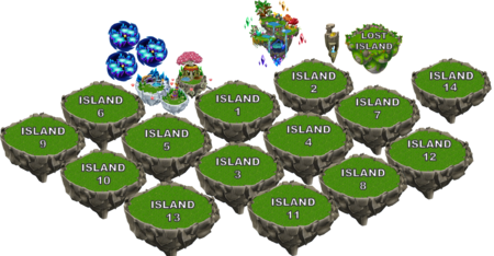 IslandMap-Update 3.4