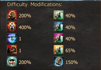 Painful Difficulty Modifications