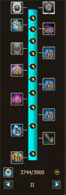 Defeat the Undefeatable XV Progress bar 2
