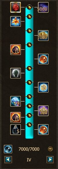 CotBK - RoD V progress 4