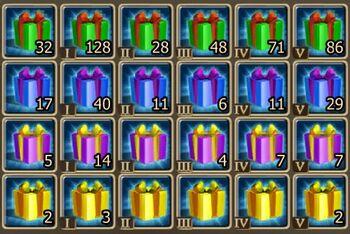 Presents-tiers