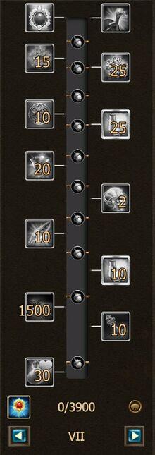 Defeat the Undefeatable XV Progress bar 7
