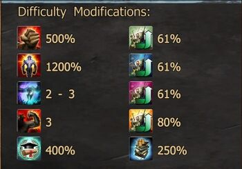 Fatal Difficulty Modifications