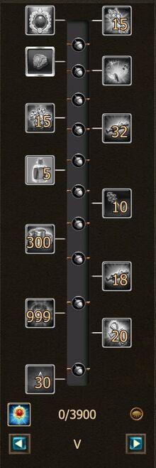 Defeat the Undefeatable XV Progress bar 5