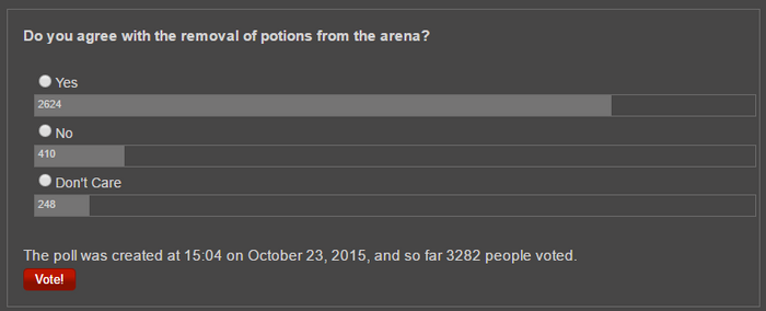 Poll 23-10-2015